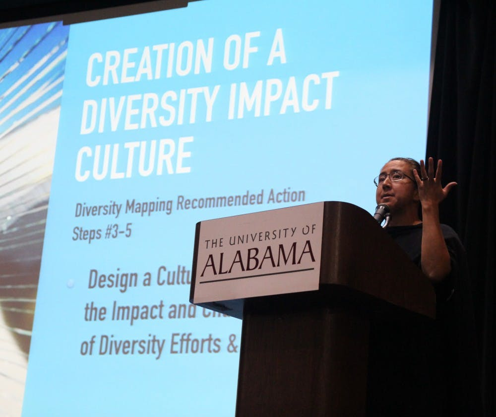 diversity mapping finds university efforts need improving | the