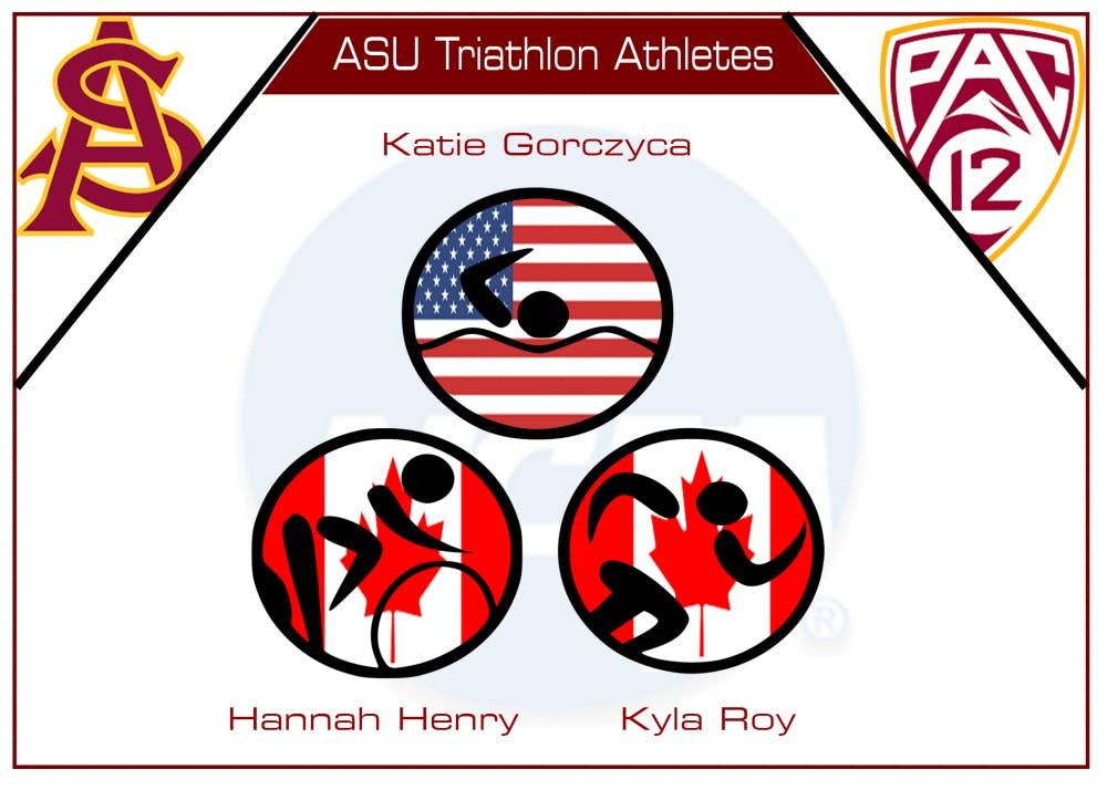 Triathlon Graphic