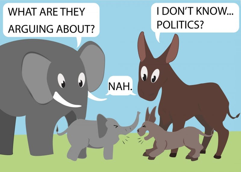 Millennials&Politics