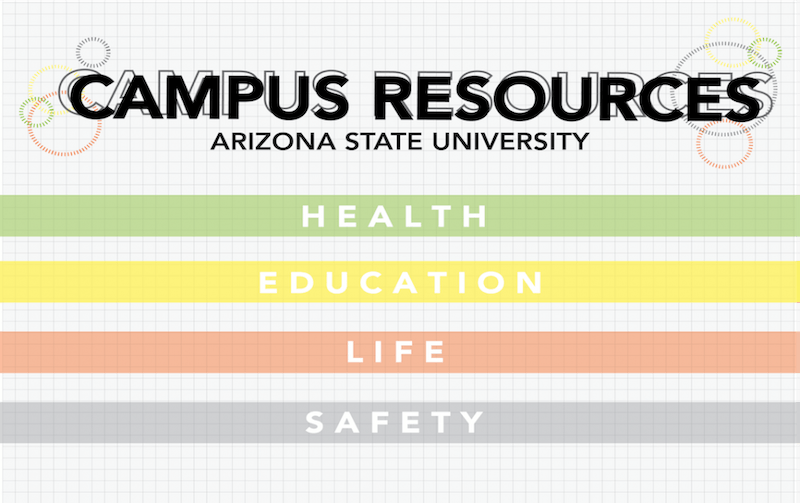 A visual guide for ASU campus resources