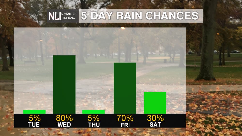 5 DAY RAIN CHANCES.png
