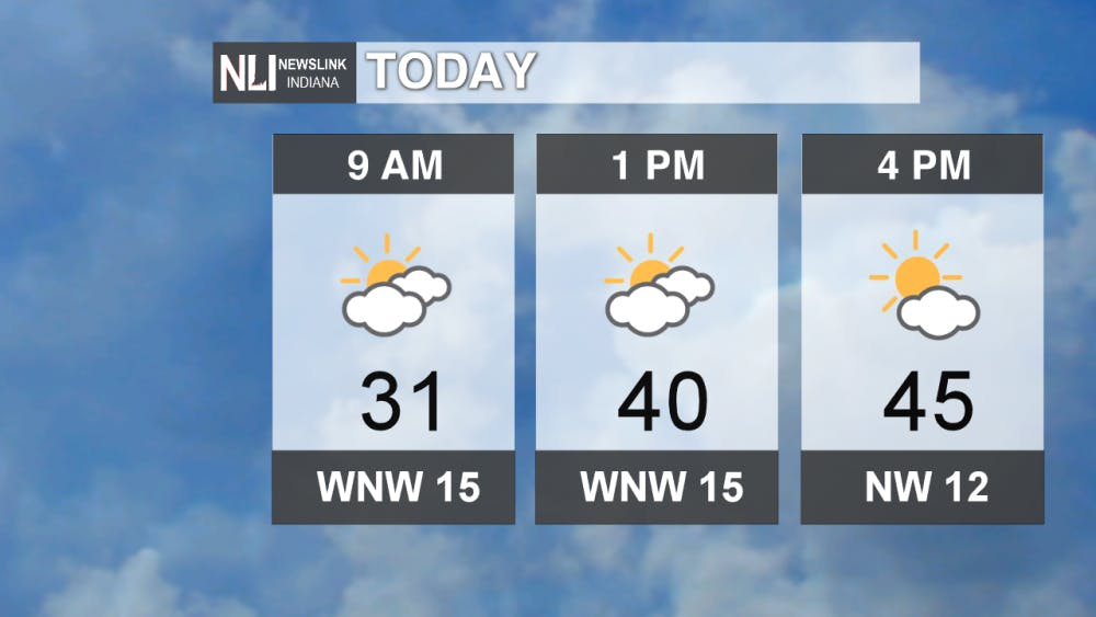 Storm Team 11 Forecast: A windy and warm Wednesday on the way!