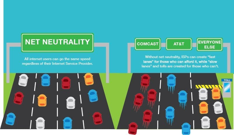 Net Neutrality  C B Alyssa Templeton Design Editor
