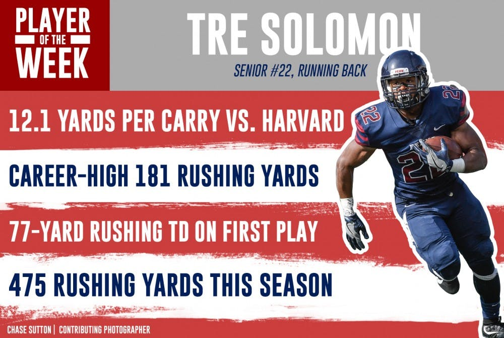 player-of-the-week-tre
