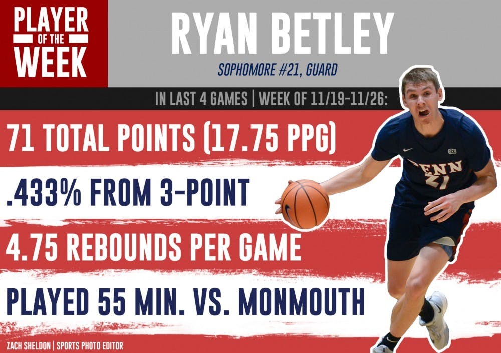 Player-of-the-week-Betley