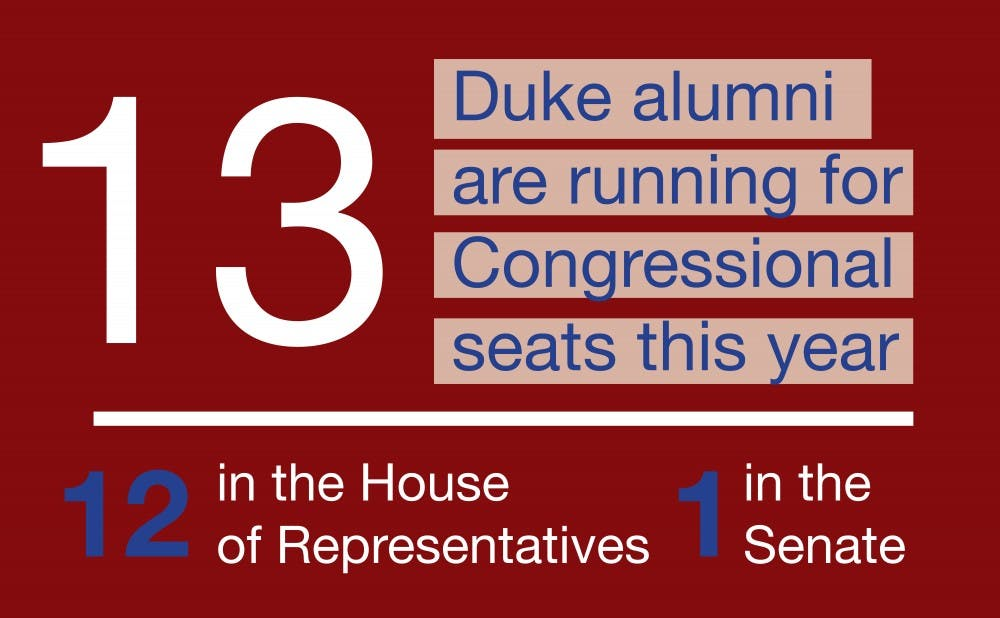 alums for congress