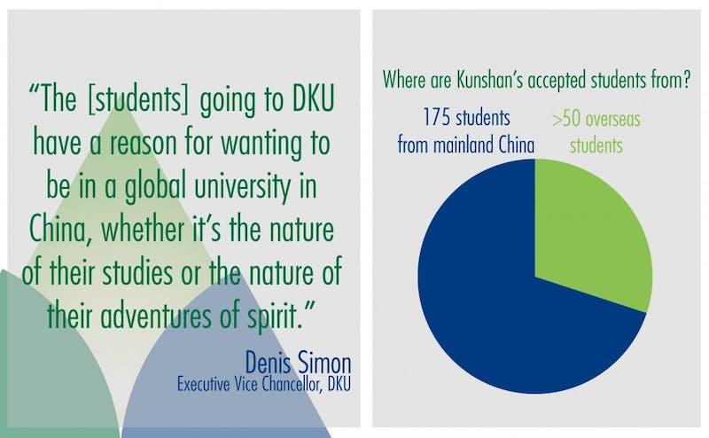 DKU inaugural undergraduate class
