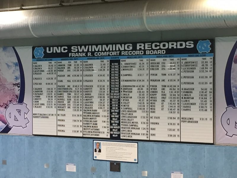 The UNC swim team displays its team records on the Frank R. Comfort Record Board, which hangs in Koury Natatorium.