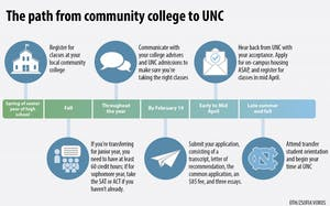 community-colleges-0417-01.jpg