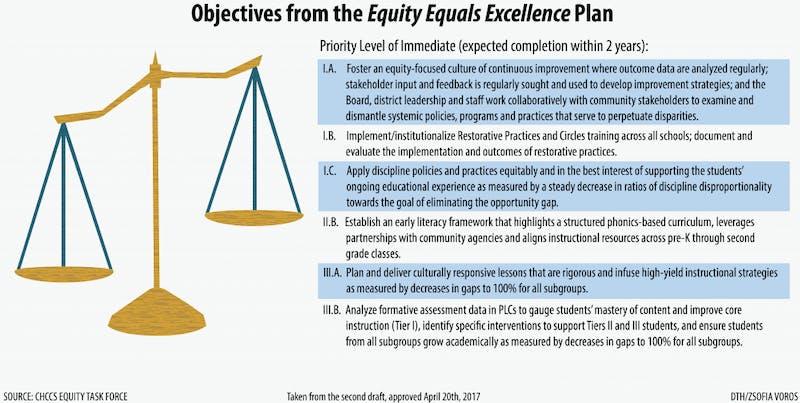 equity-plan-02