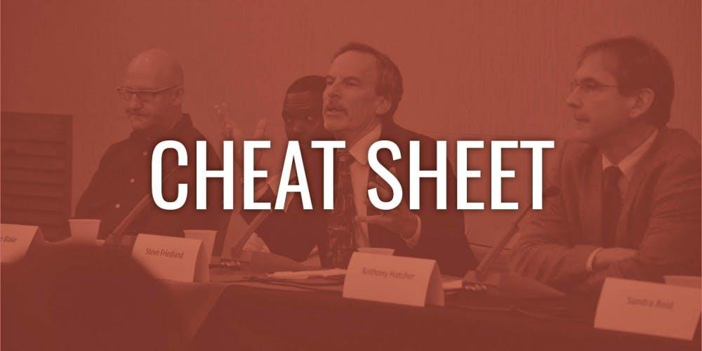 cheat sheet graphic