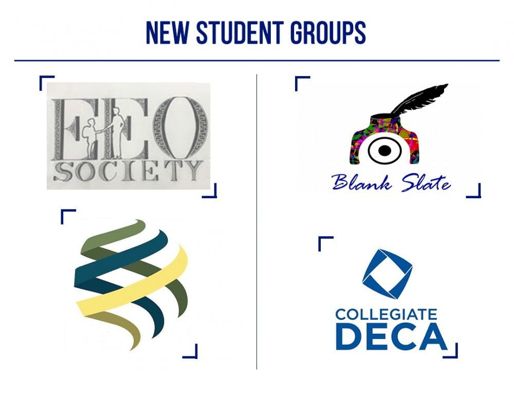 Welcoming The New Groups
