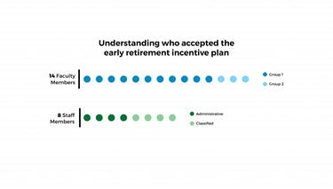 Regional Retirement.png