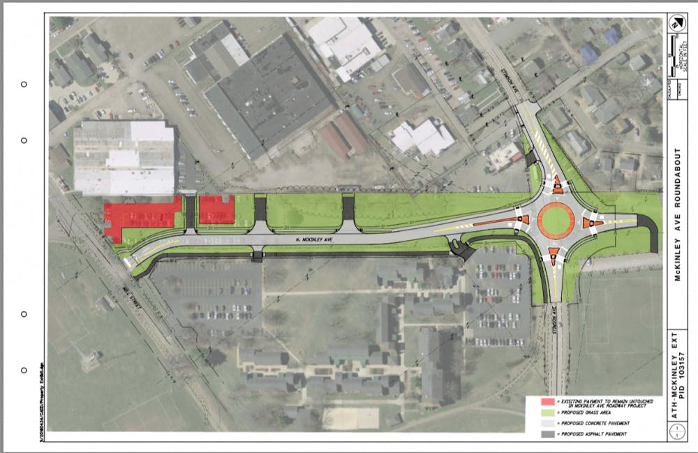 Stimson Avenue roundabout will reduce traffic congestion