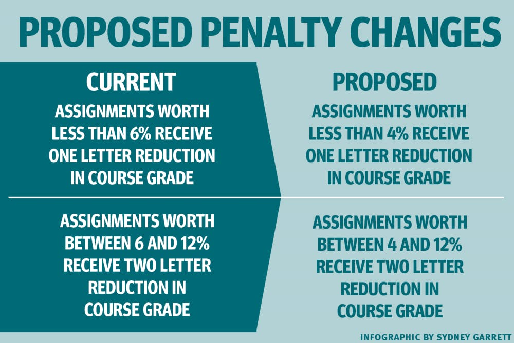 proposed_penalty_changes_infographic
