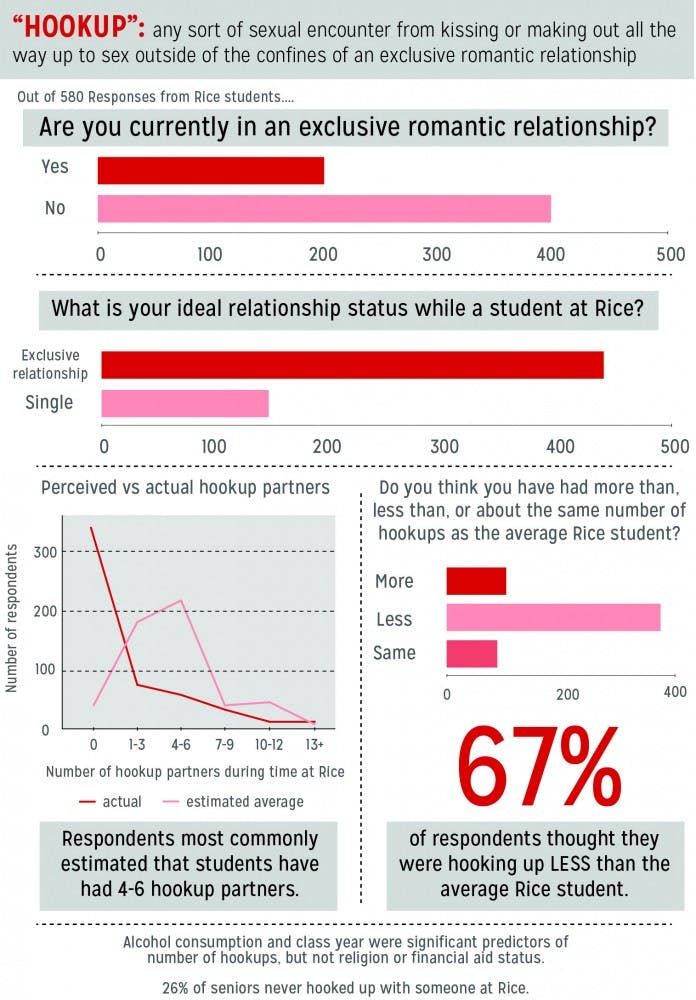 relationships_and_sex_infographicupdated