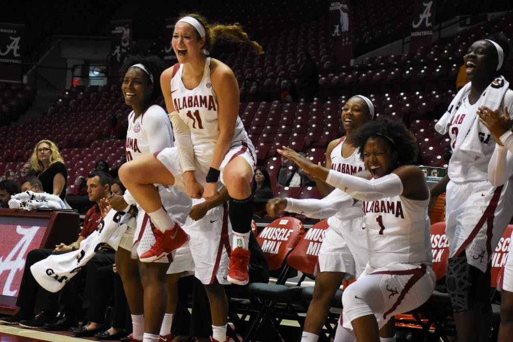 Alabama's bench important in win over Lipscomb
