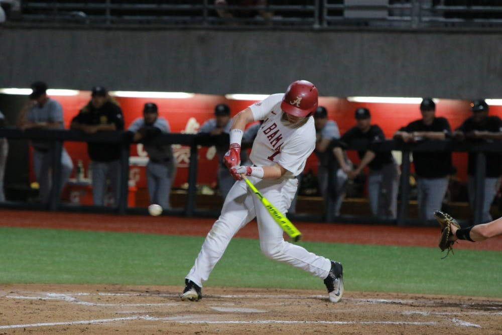 PRACTICE REPORT: Baseball hosts first practice of the year