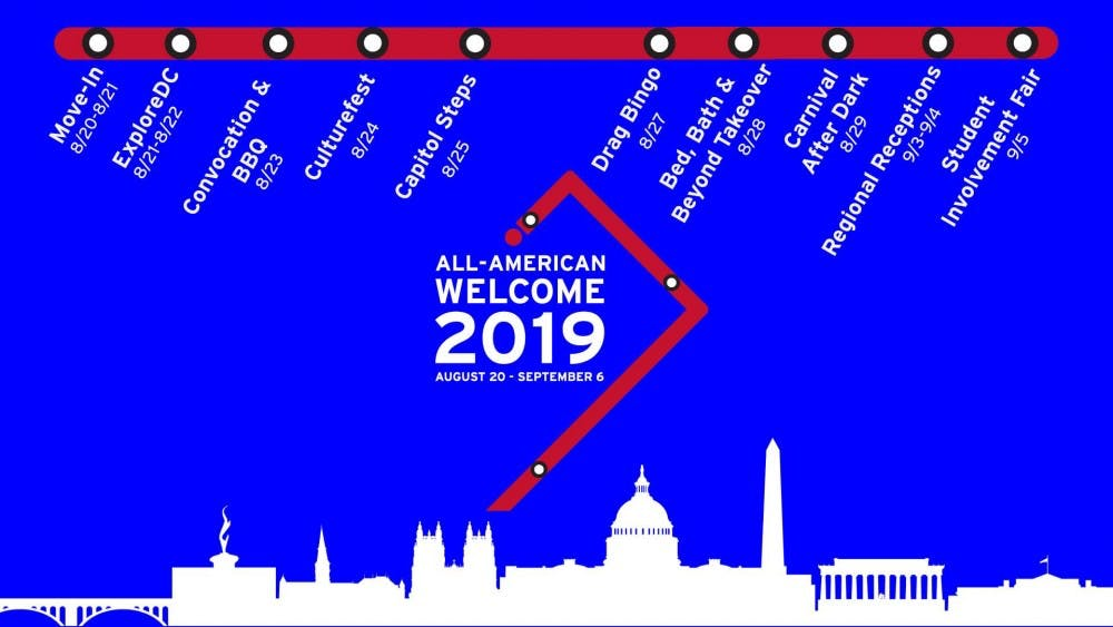 Welcome Week is packed with events for first-year and returning students