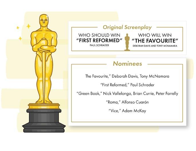 Oscars Screenplay 2019