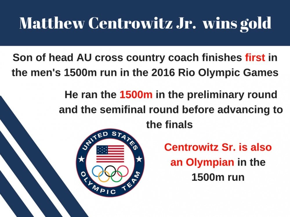 AU celebrates Centrowitz's gold medal mile