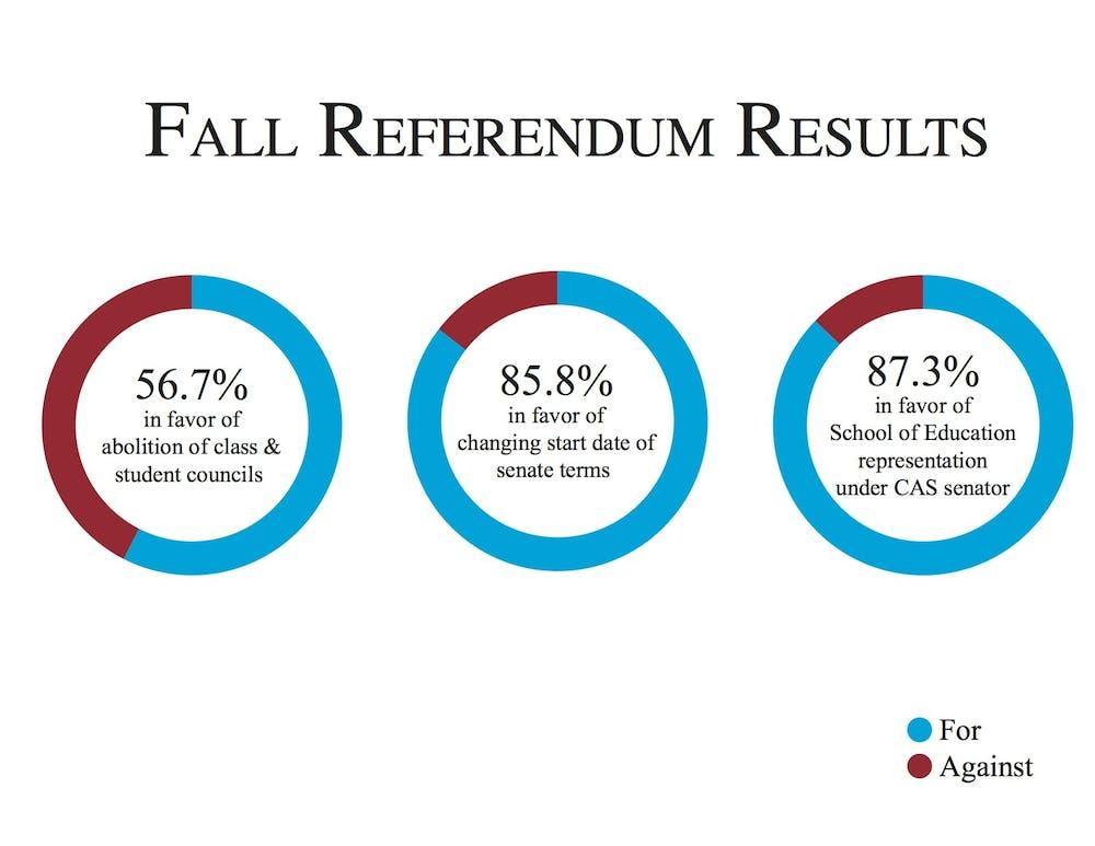 referendum data vis.jpg
