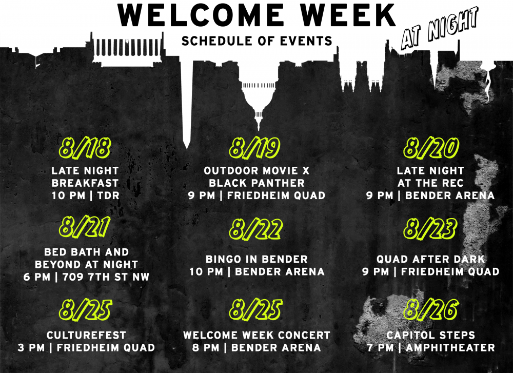 The Eagle's guide to 'Welcome Week at Night' events