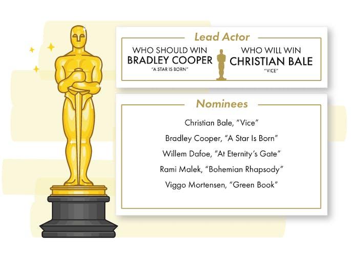 Oscars Actor 2019