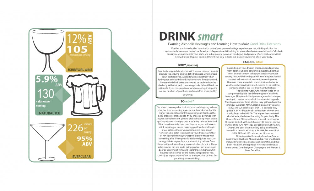 drinksmart-alexa