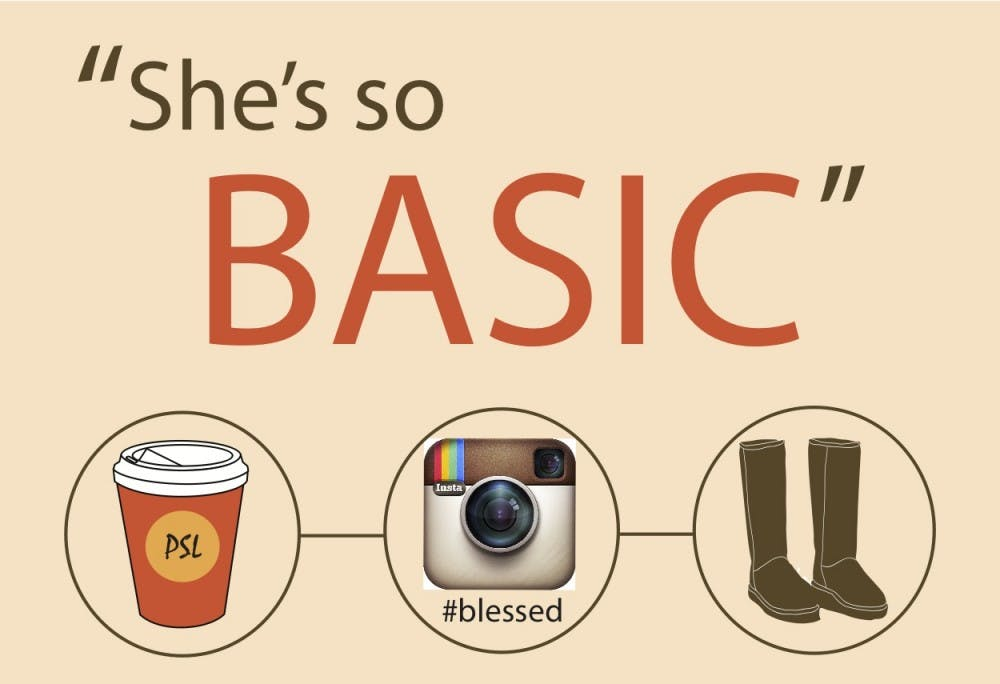 basic-graphic
