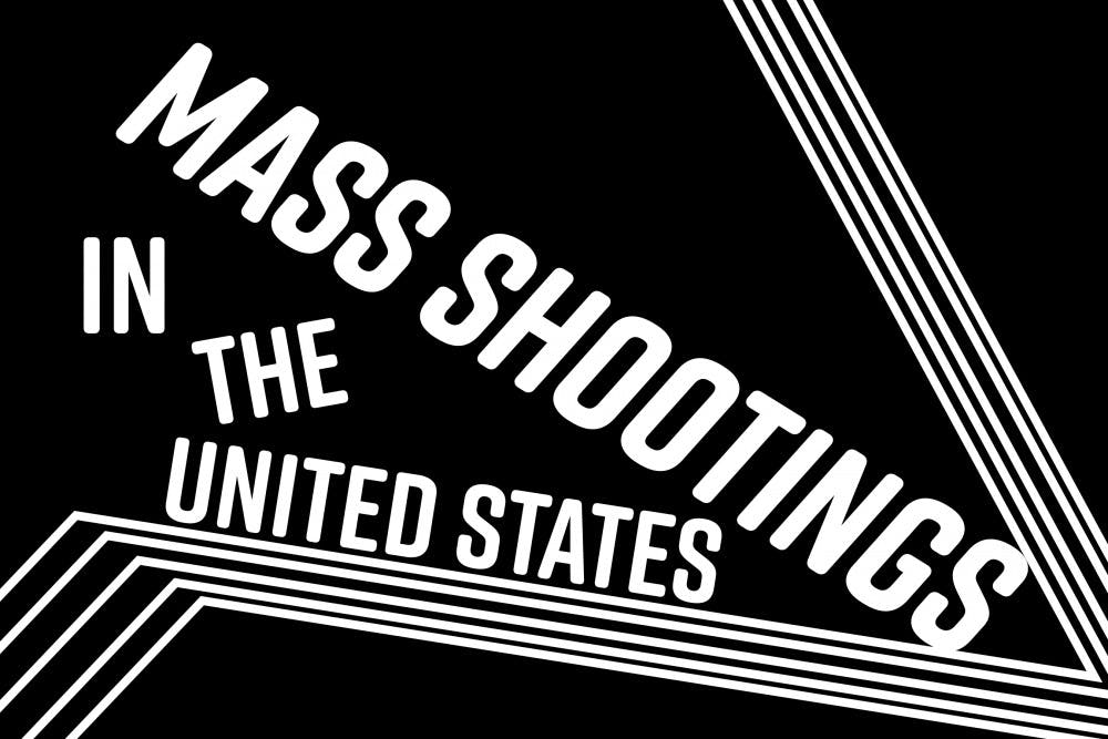 Mass Shootings copy-01