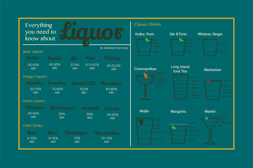 liquor-graphic-2
