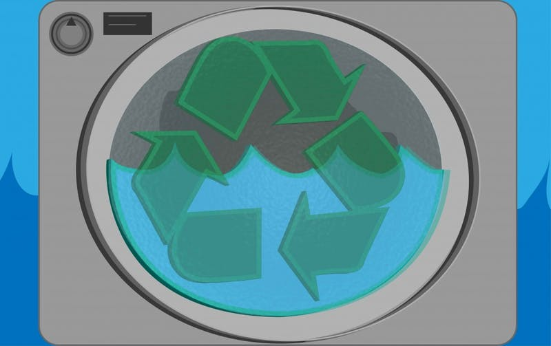 Sustainable Laundry.jpg