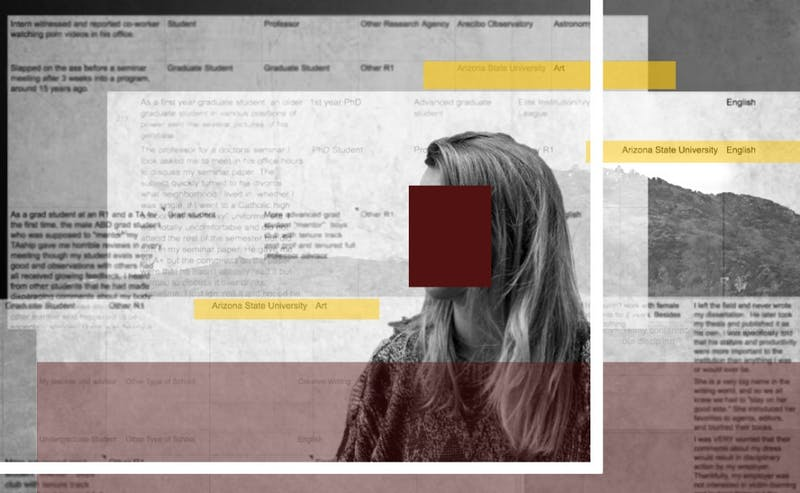"""""""ASU was mentioned nine times in a spreadsheet on sexual harassment in academia as of Monday, Feb. 5, 2018."""" Graphic published on Tuesday, Feb. 6, 2018."""