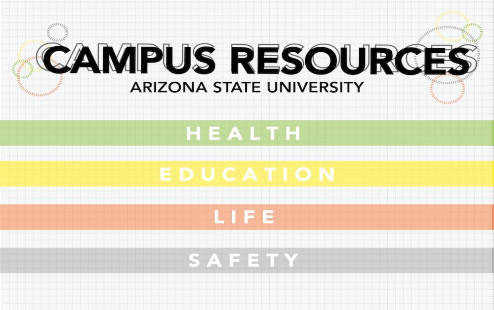 campus resources header-01