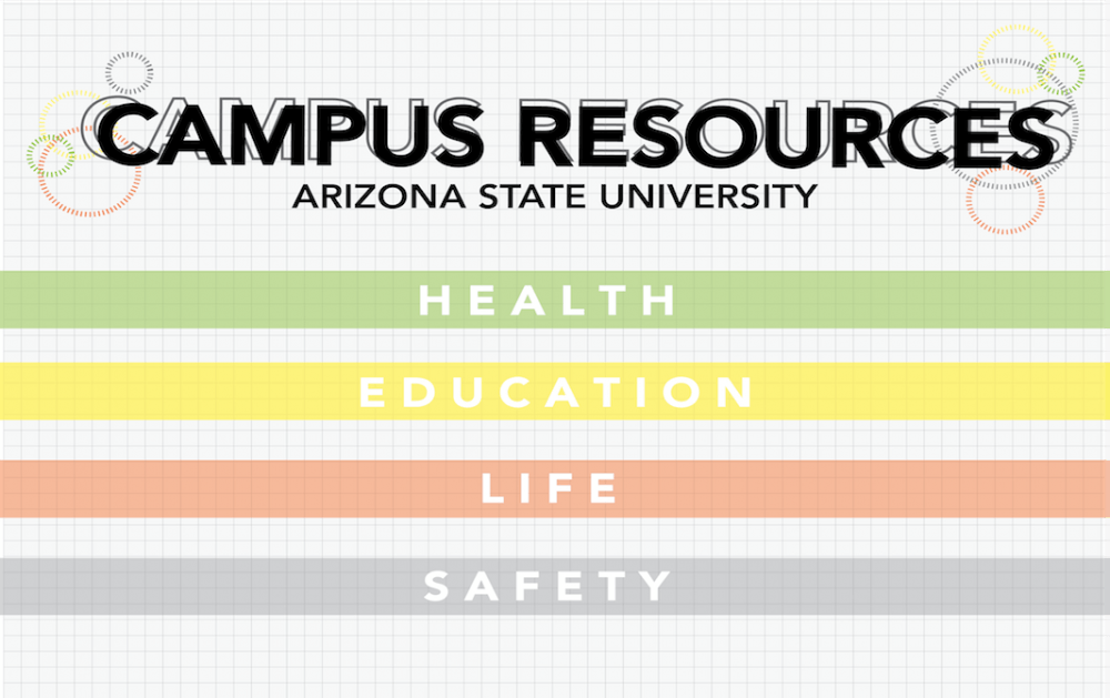campus-resources-header-01