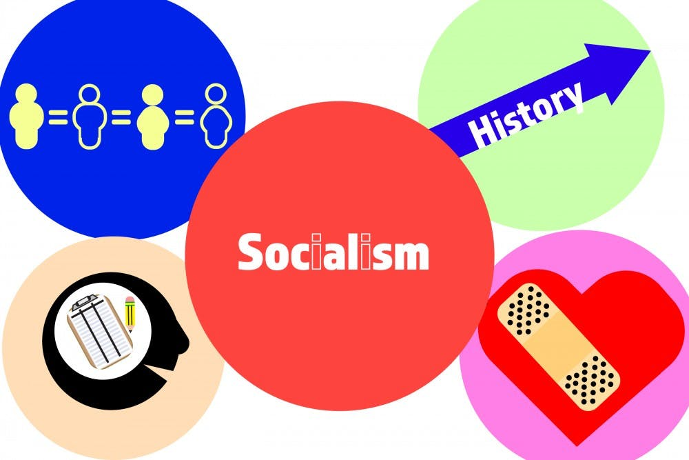 Democratic Socialism - Collage-01