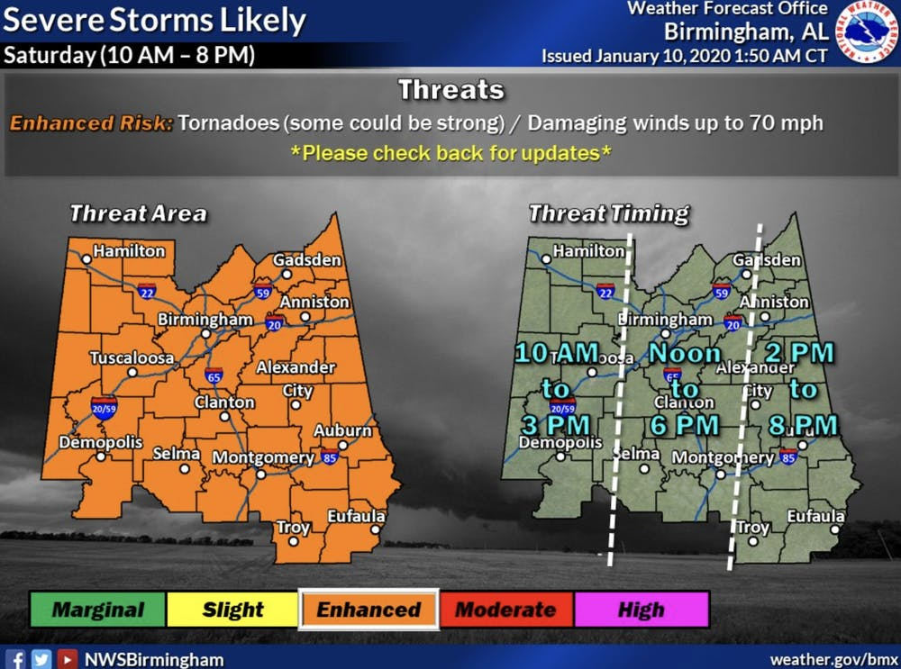 Enhanced risk for severe weather in Auburn on Saturday