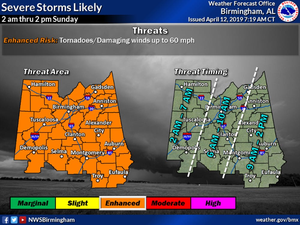 Severe weather possible this weekend