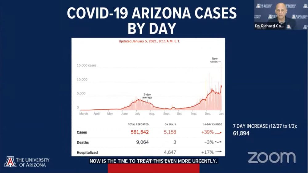 Reentry Jan 5 COVID-19 cases by day