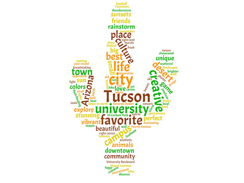 tucson-wordcloud-final
