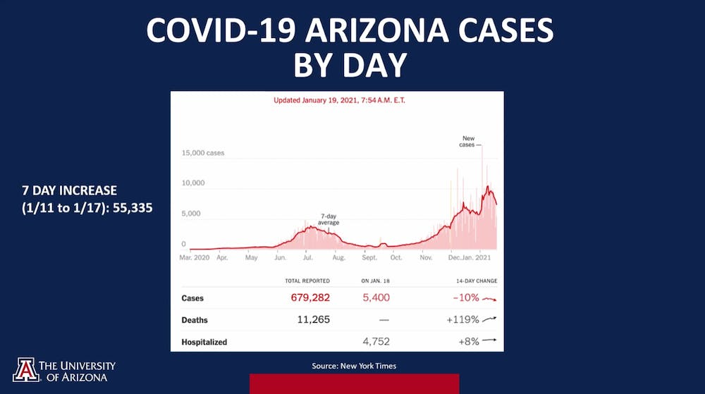 Jan. 19 reentry COVID-19 cases by day