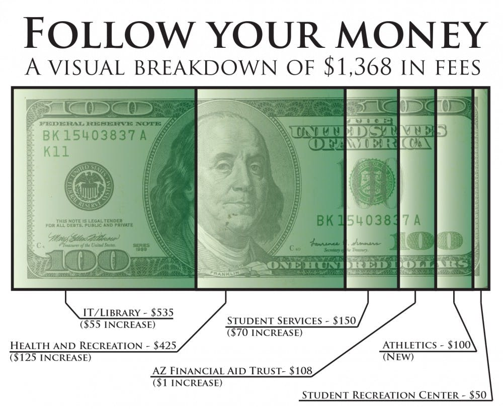 fees_graphic