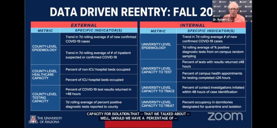 Data Driven Reentry Aug. 6 Reentry Briefing