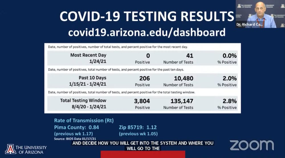 Reentry Jan. 25 COVID-19 test results