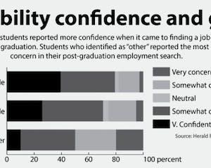 Employability-Confidence-Gender_Kate-Talerico-bw
