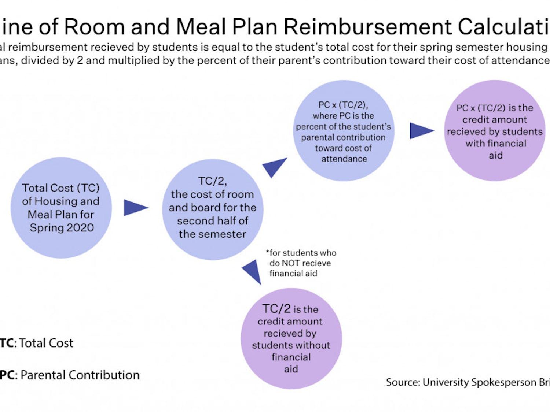 Reimbursement_Graphic