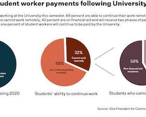 graphic_fur_elise_aka-Student-Labor-april-7-2020