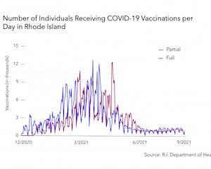 ri-covid-vaccines_usha-bhalla_9-8-2021_1-01