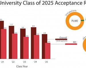 usha-bhalla_class-of-2025_4-5-21-1